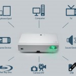 Фото 31: Возможные устройства подключения для проектора