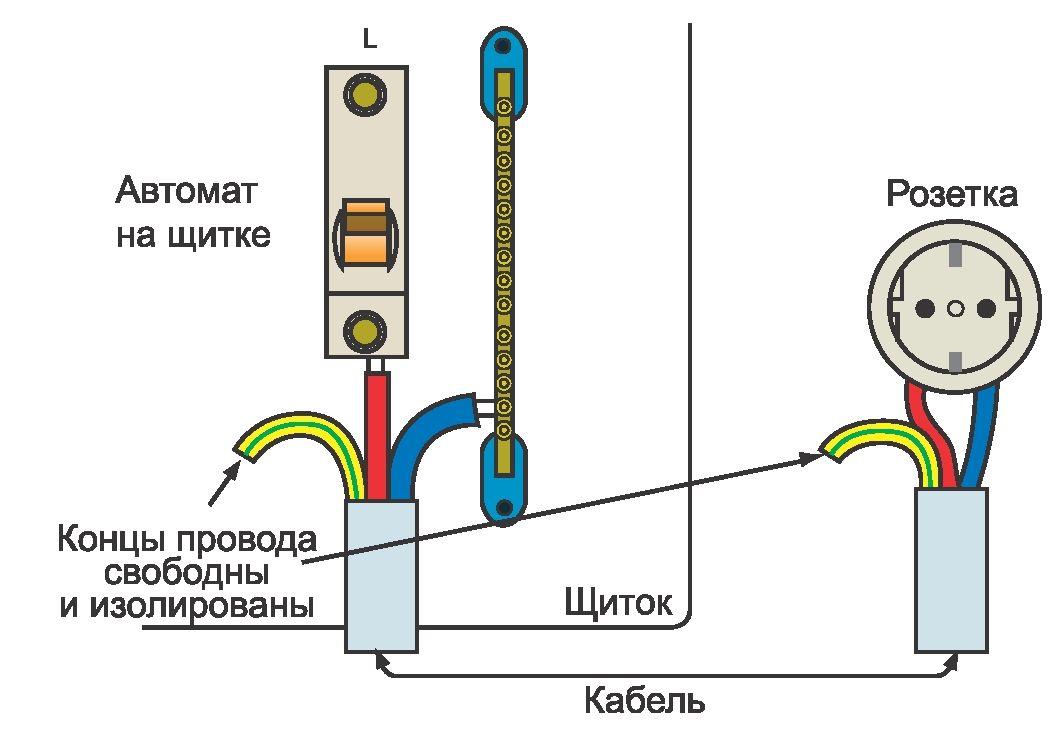 Схема в щатке