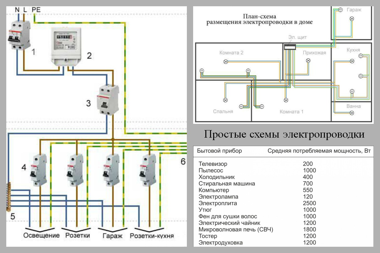 Схема электричества в гараже