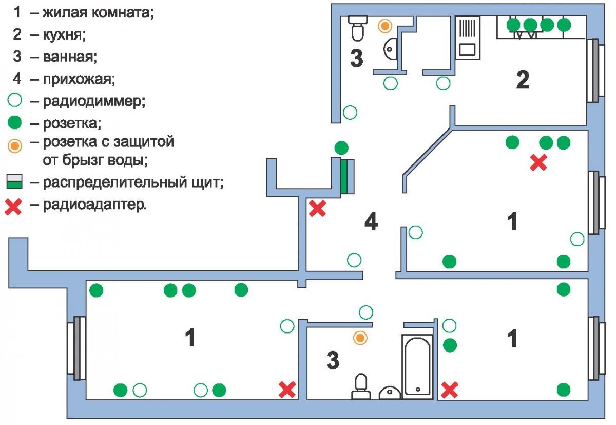 схема электрощитка дачного дома