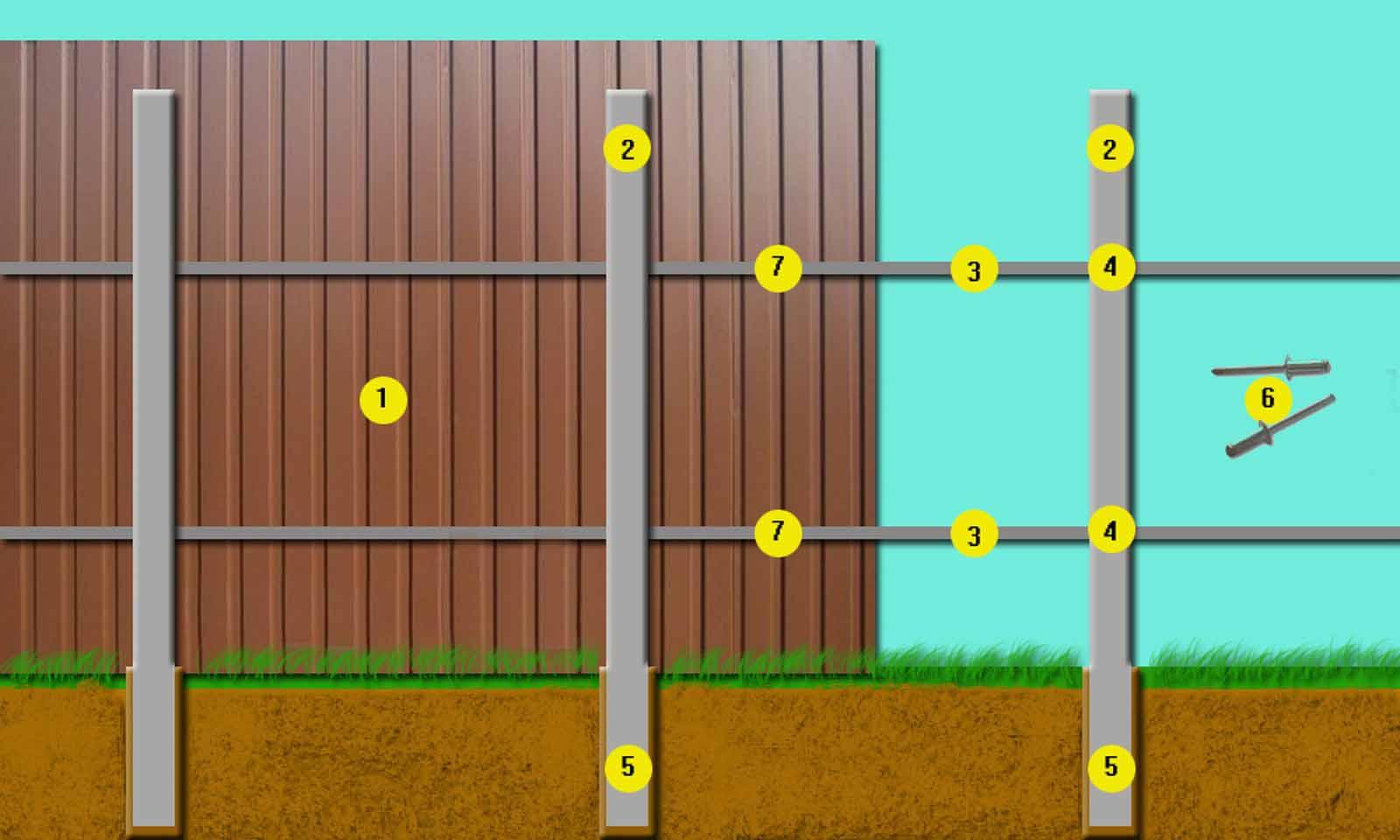 Как поставить забор своими руками 37