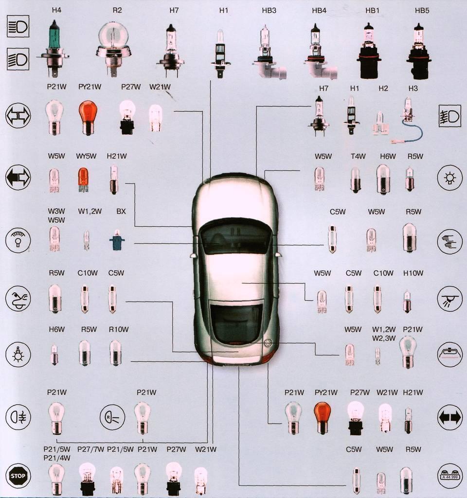 Подбор ламп под марку авто