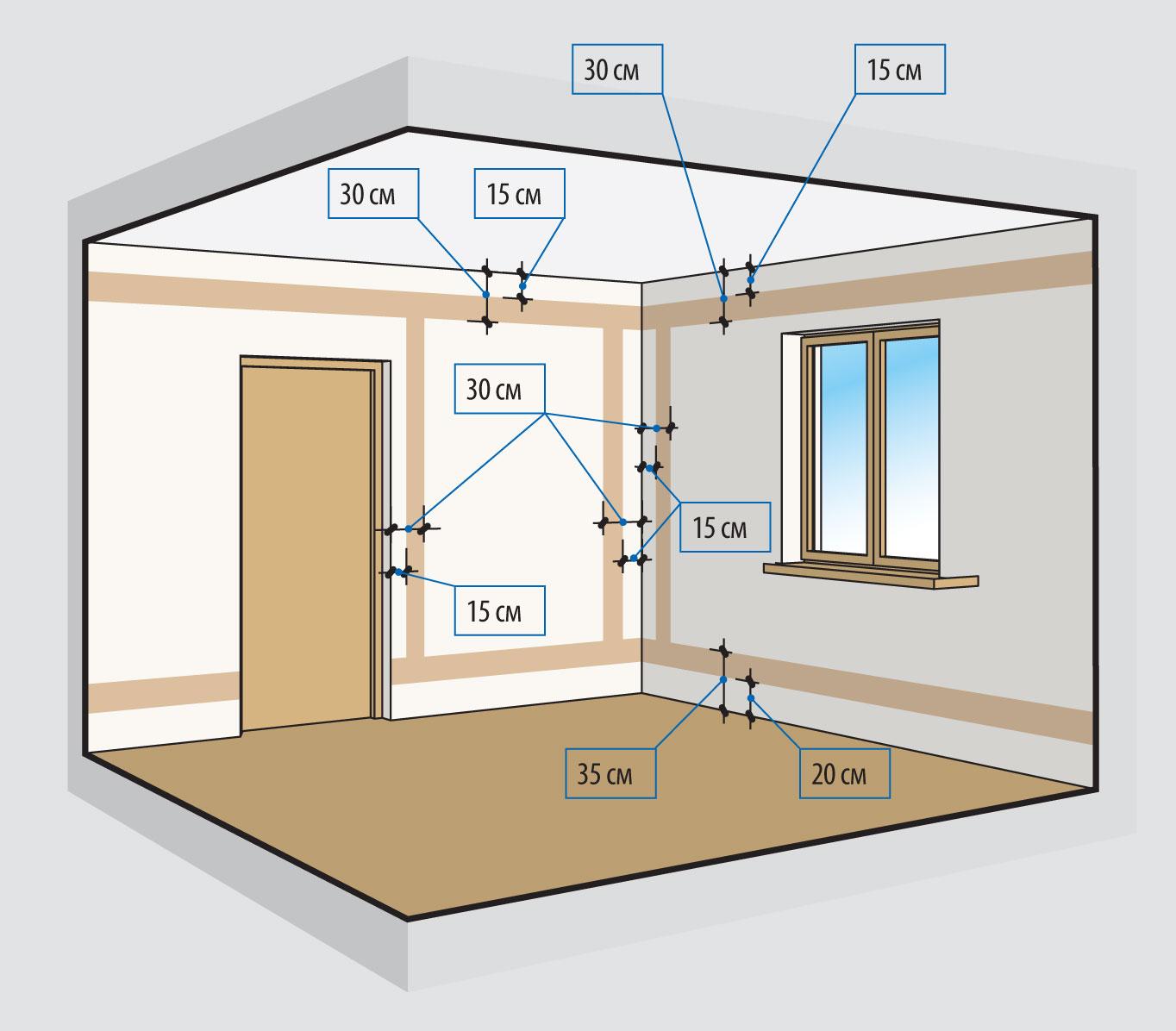 Как провести электричество в своем доме своими руками