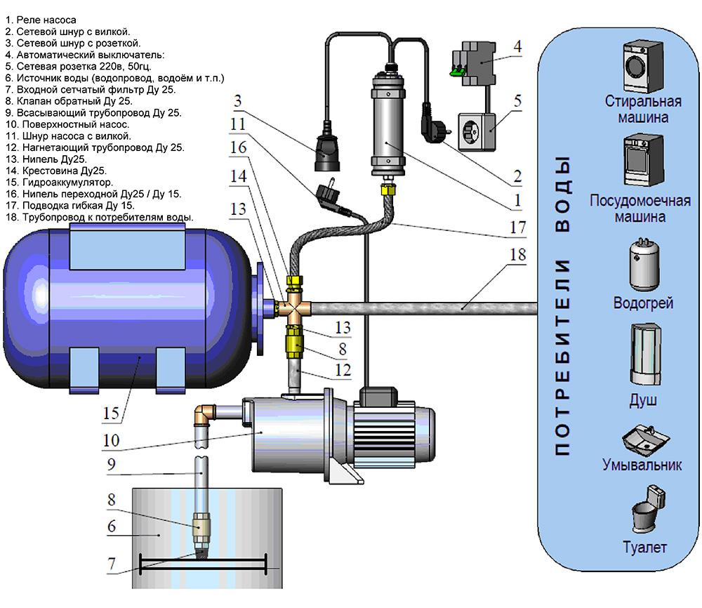 подбор водяного насоса к гидроаккумулятору схема