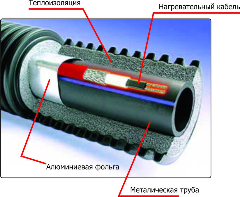 Подробная схема кабеля