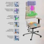 Фото 15: Ортопедическое кресло Kulik System PYRAMID