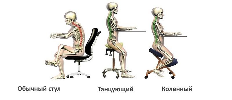 Влияние танцующего и коленного кресла на позвоночник