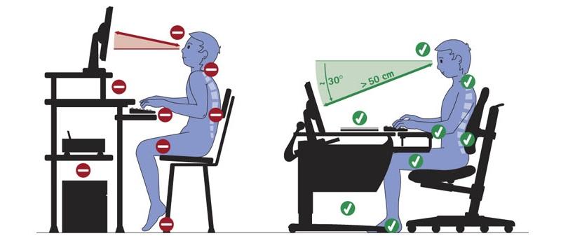 Правильное положение за компьютерным столом