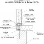 Фото 4: Узел соединения СИП панели и фундамента
