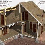 Фото 5: Структура дома из СИП панели