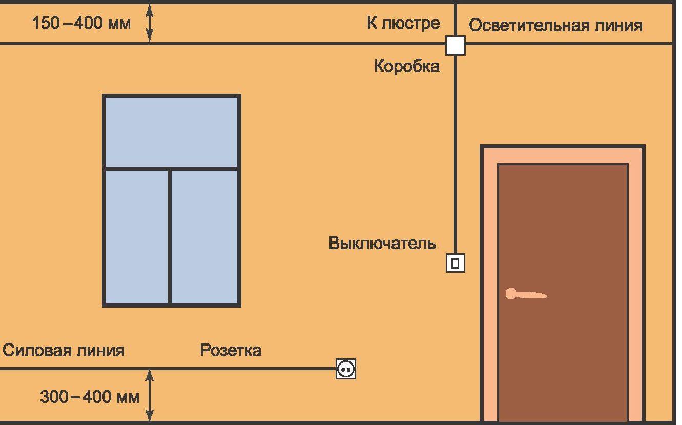Схема подключения на фото