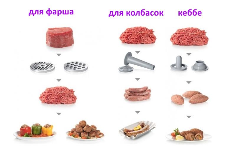 Насадки для мясорубок