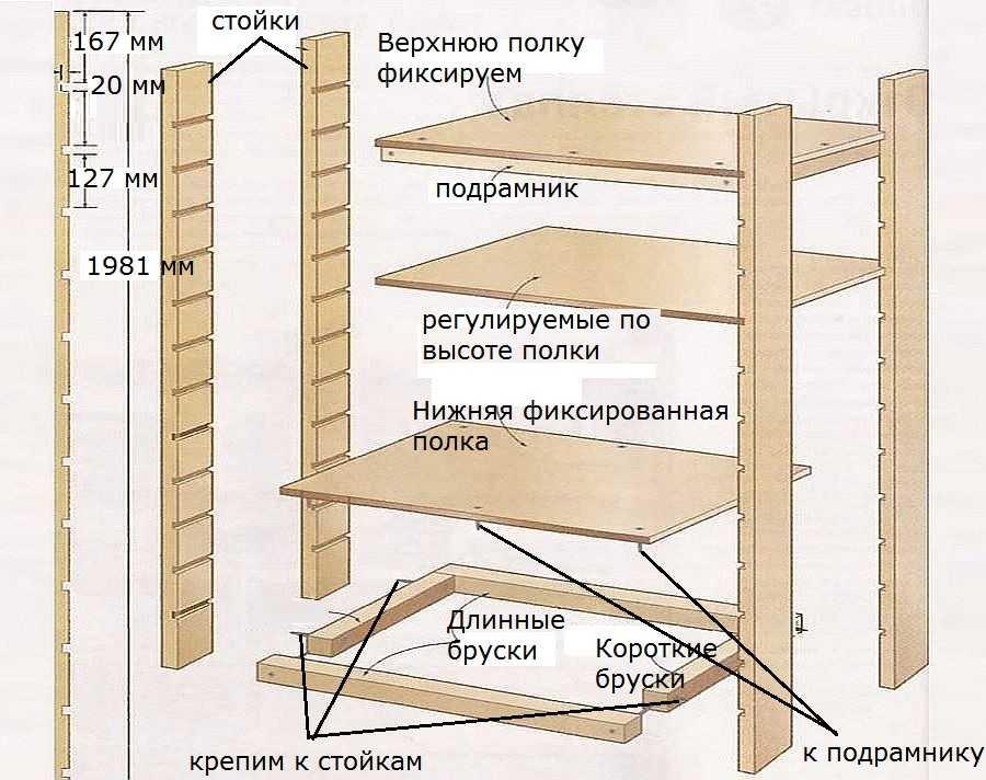 Схема изготовления шкафа на балкон