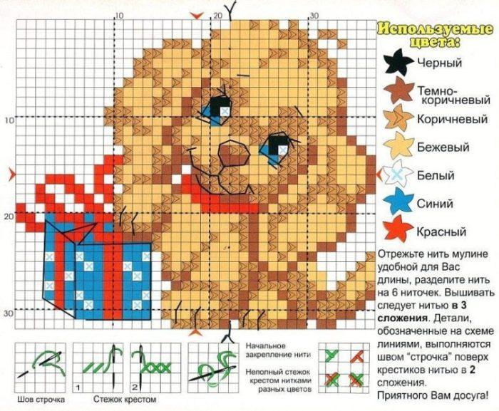Схема вышивки собачки к Новому Году