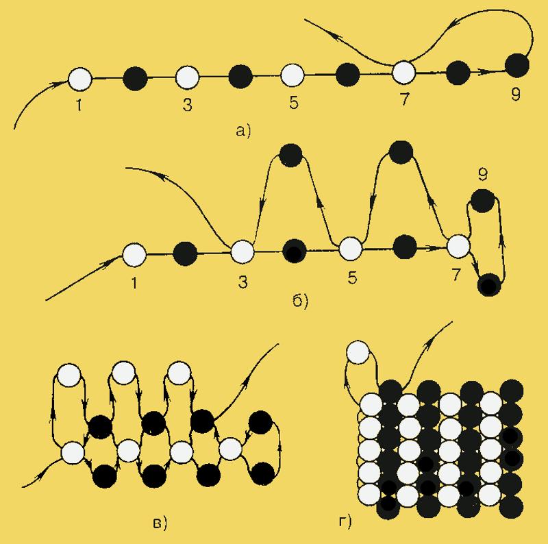 Схема плетения и направление нити из бисера