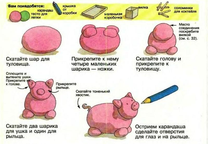 Изготовление свинки из соленого теста