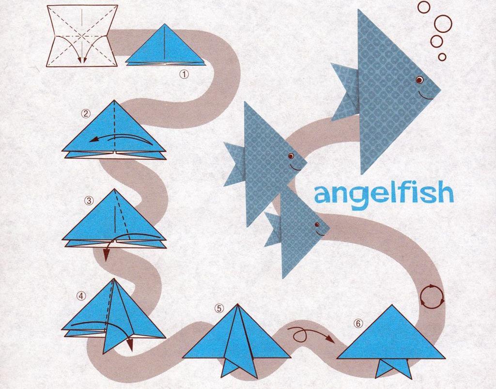 Украшение из бумажной салфетки на стол в виде симпатичной рыбки