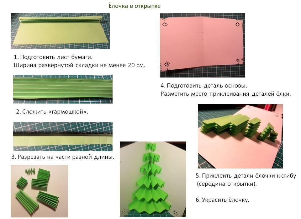 Изготовление объемной открытки с елочкой, сложенной гармошкой