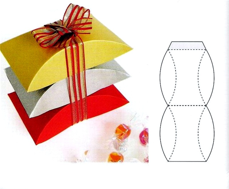 Подарочные упаковки коробка своими руками