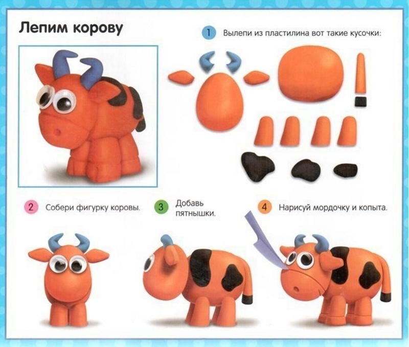 Корова из пластилина своими руками