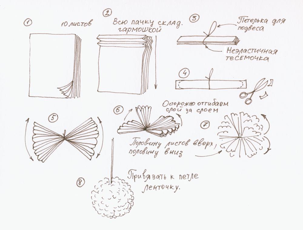 Как сделать бумажный шар помпон своими руками