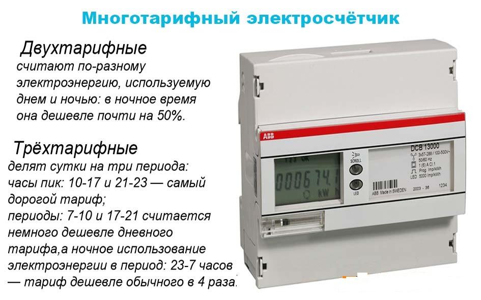 Многотарифный электросчётчик
