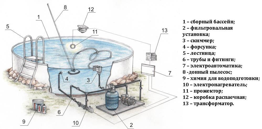 Схема подключения бассейна