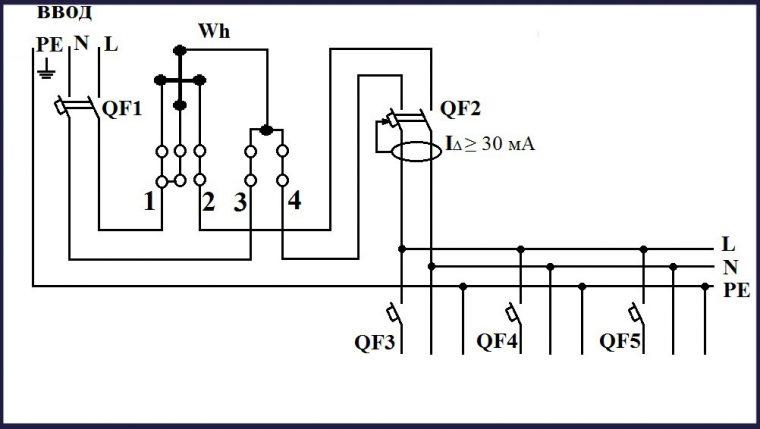 Схема подключения линейных счетчиков