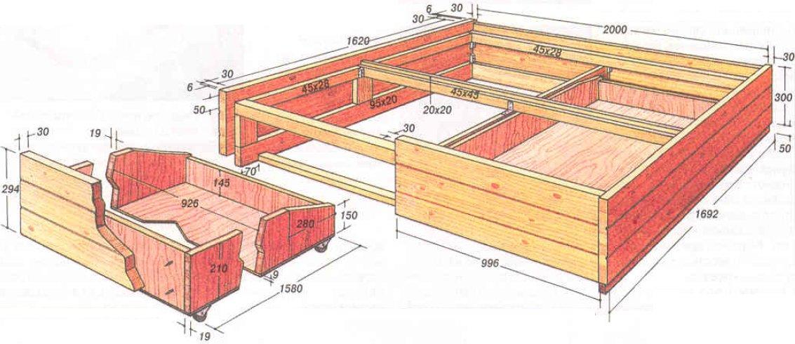 Схема кровати из фанеры