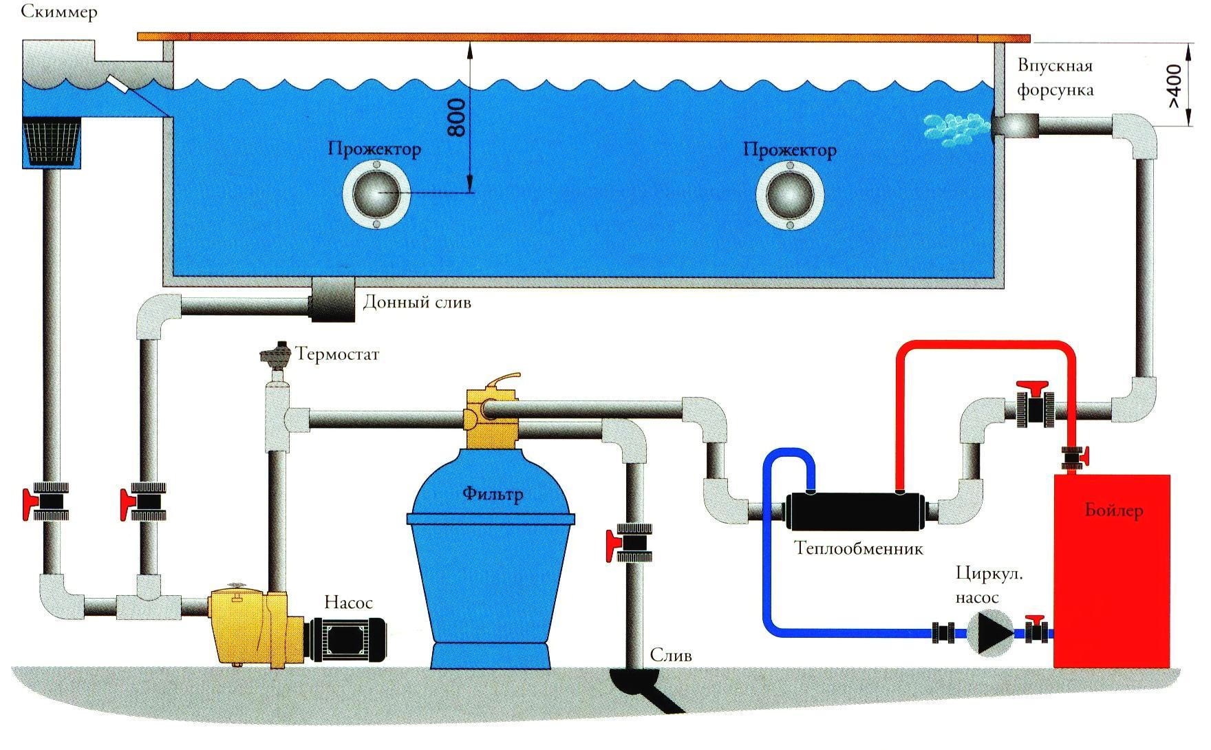 Схема монтажа теплообменника