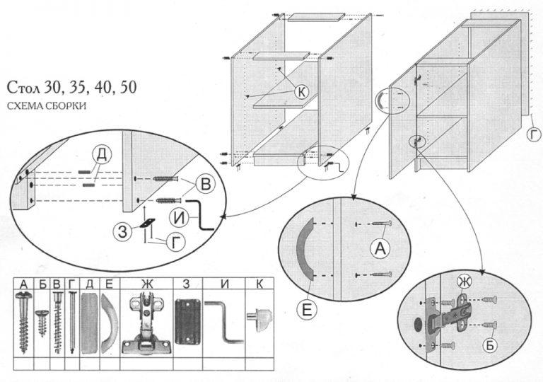 Сборка мебель своими руками чертежи и схемы 188