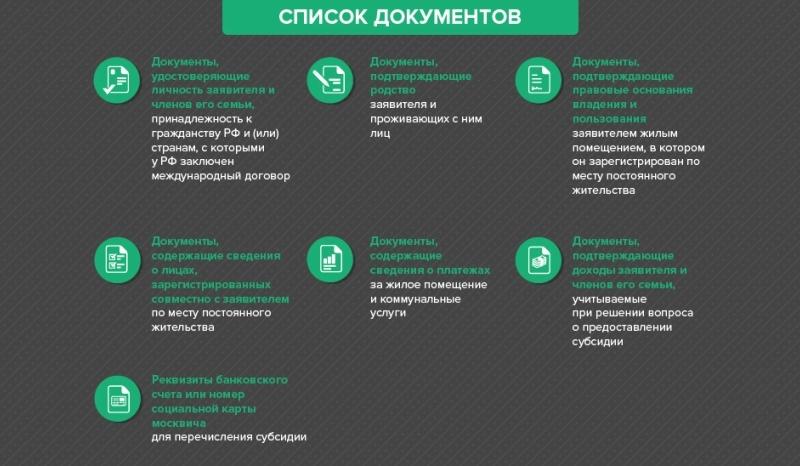 Список документов для предоставления субсидии на оплату коммунальных услуг