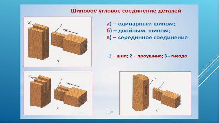 Как сделать канавку в доске