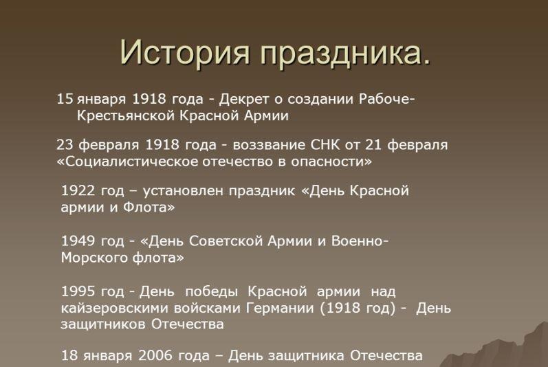 История праздника
