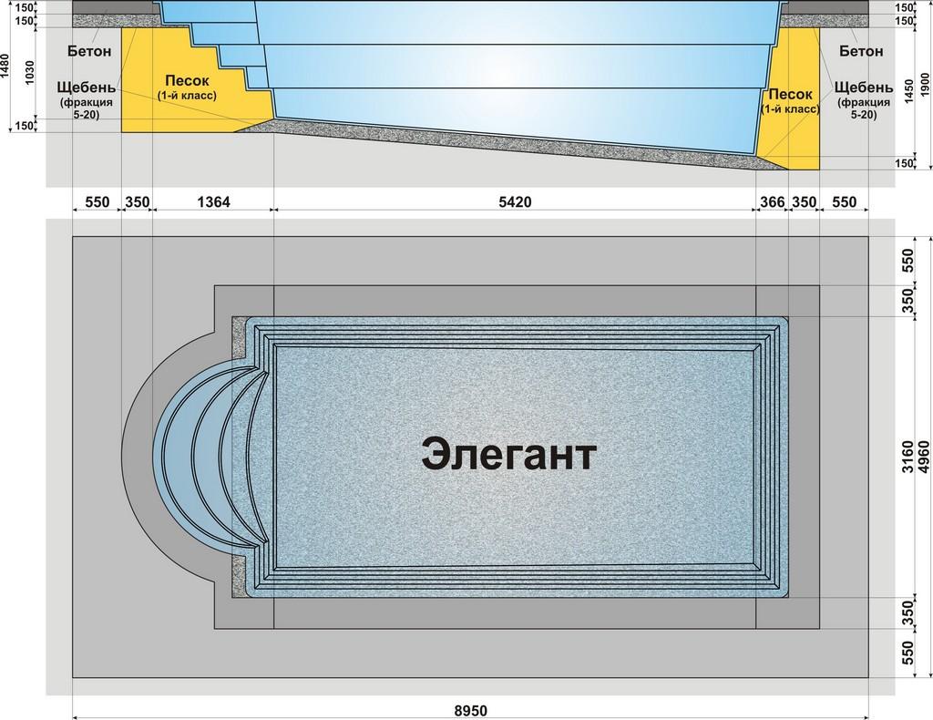 Размеры котлована для бассейна