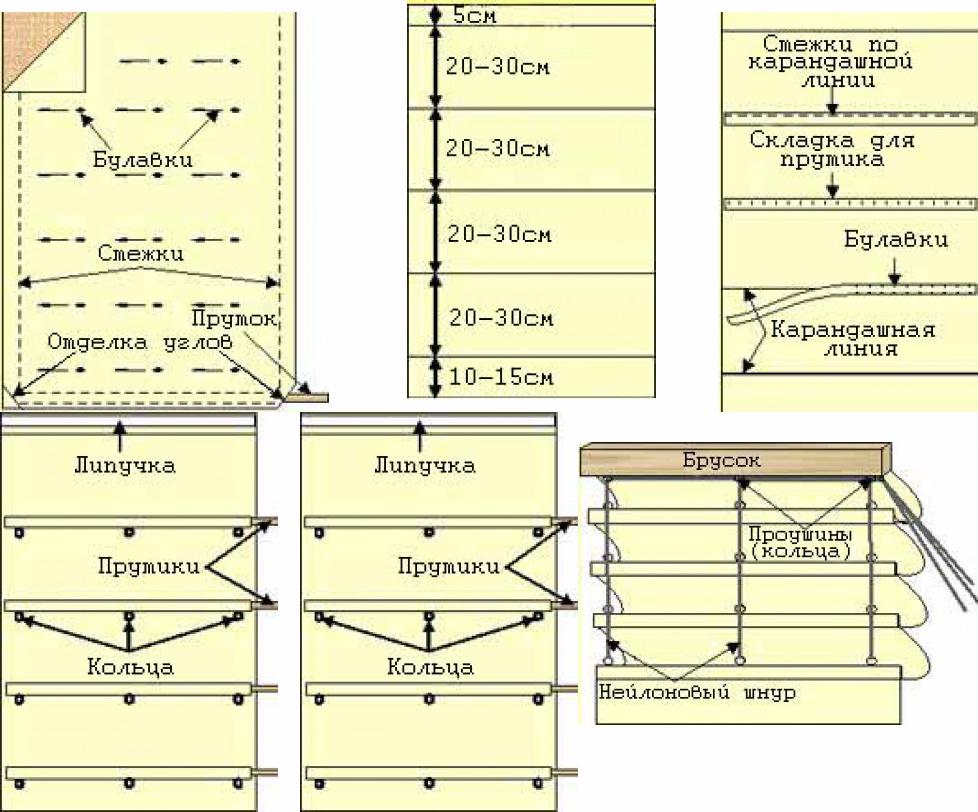 Римская штора своими руками пошаговая инструкция фото 94