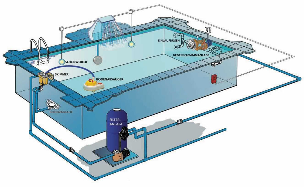 Схема подключения оборудования для бассейна
