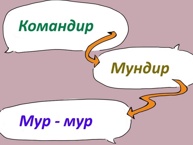 "Игра на 23 февраля ""сообщение от связиста"""