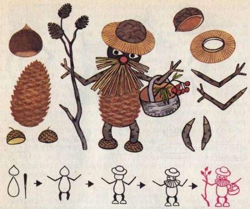 Изготовление лесовика из шишек