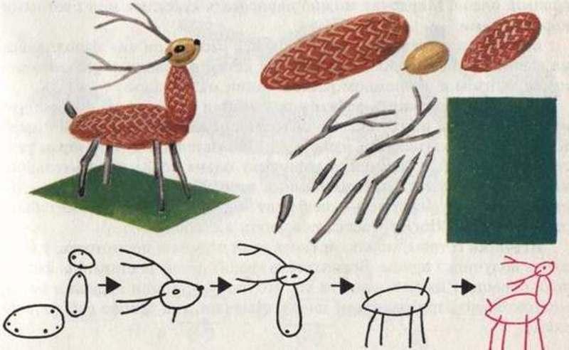 Изготовление оленя из шишек