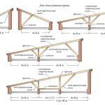 Фото 15: Стропильные системы односкатных крыш