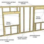 Фото 92: Окна в каркасном доме