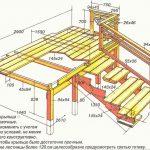 Фото 23: Проект деревянного крыльца с лестницей