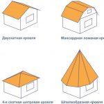 Фото 72: Схема крыши сарая