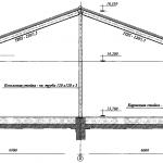 Фото 96: Схема ломаной крыши для сарая