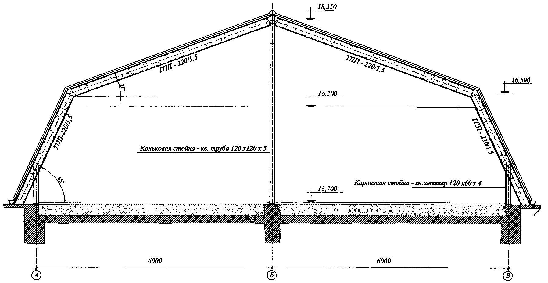 Мансардную ломаную крышу своими руками построить 9