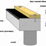 Фото 52: Укладка гидроизоляции на фундамент и установка венца