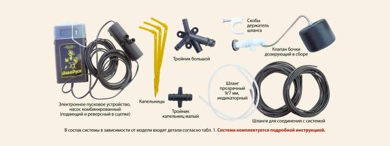 Комплектующие системы АкваДуся