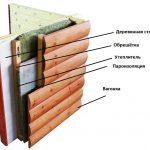 Фото 27: как правильно утеплить деревянный дом