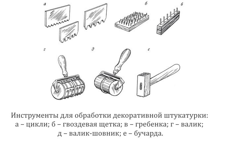 Инструменты для обработки декоративной штукатурки